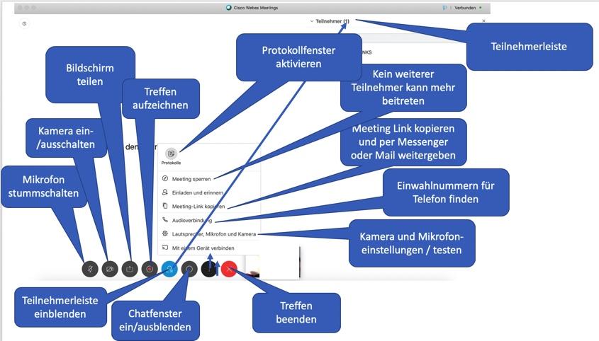 Überblick der Cisco Webex Bedienelemente